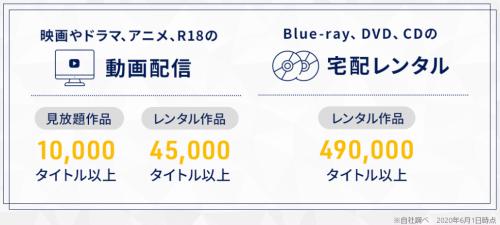 TSUTAYA TV/DISCAS 宅配