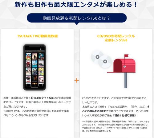 TSUTAYA TV/DISCAS エンタメ